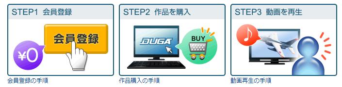 DUGA(デュガ)入会方法