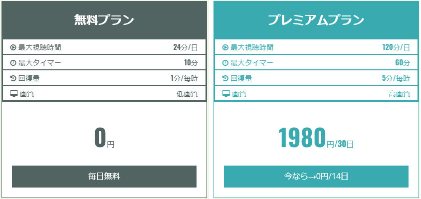 nanairo料金プラン